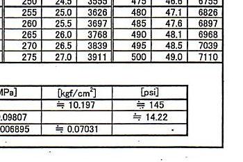 単位 換算 圧力 単位換算シミュレータ