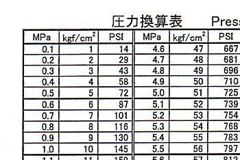 資料提供:東亜潜水機(株) 東京 ...