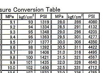 圧力 単位 換算 圧力単位変換,単位換算、単位変換